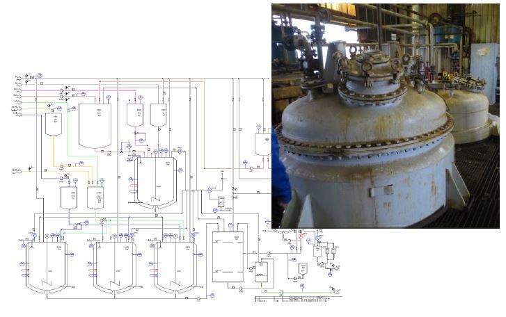 Referenz Plant Engineering  Grignard Anlage