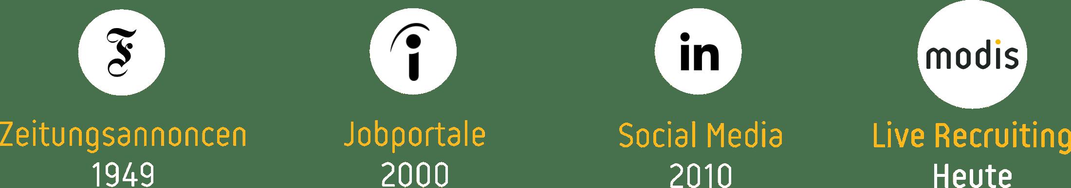 live-recruiting-evolution-icons-modis