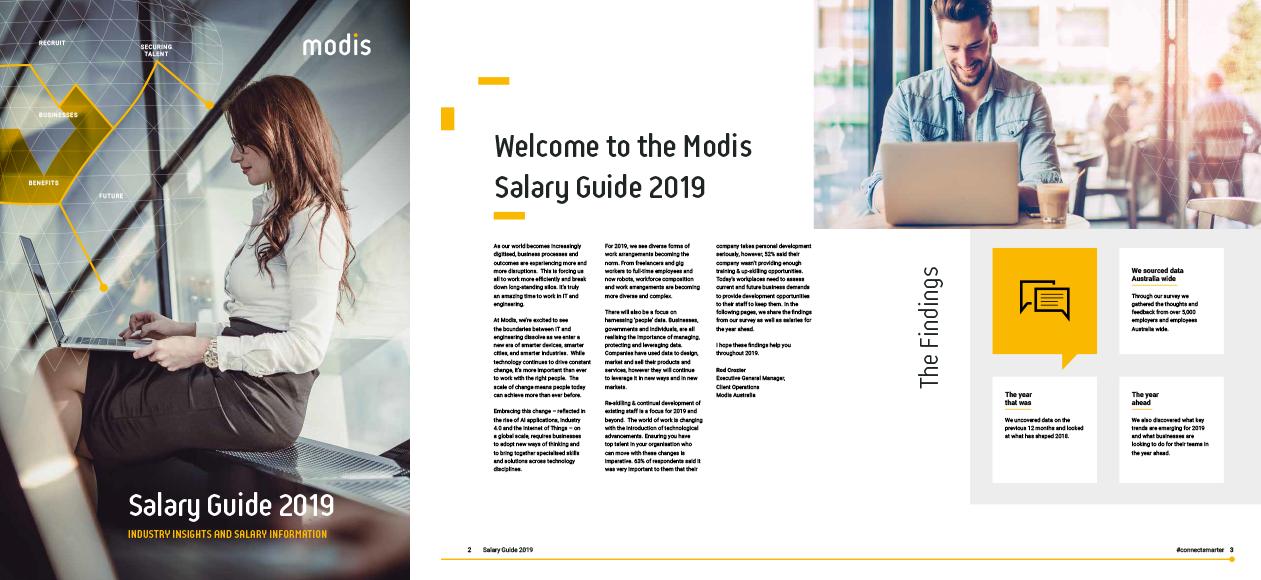 Modis Australia | Visual of Modis 2019 Salary Guide
